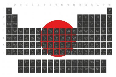 Periodic Table of Elements overlayed on the flag of Japan