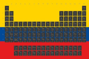 Periodic Table of Elements overlayed on the flag of Colombia