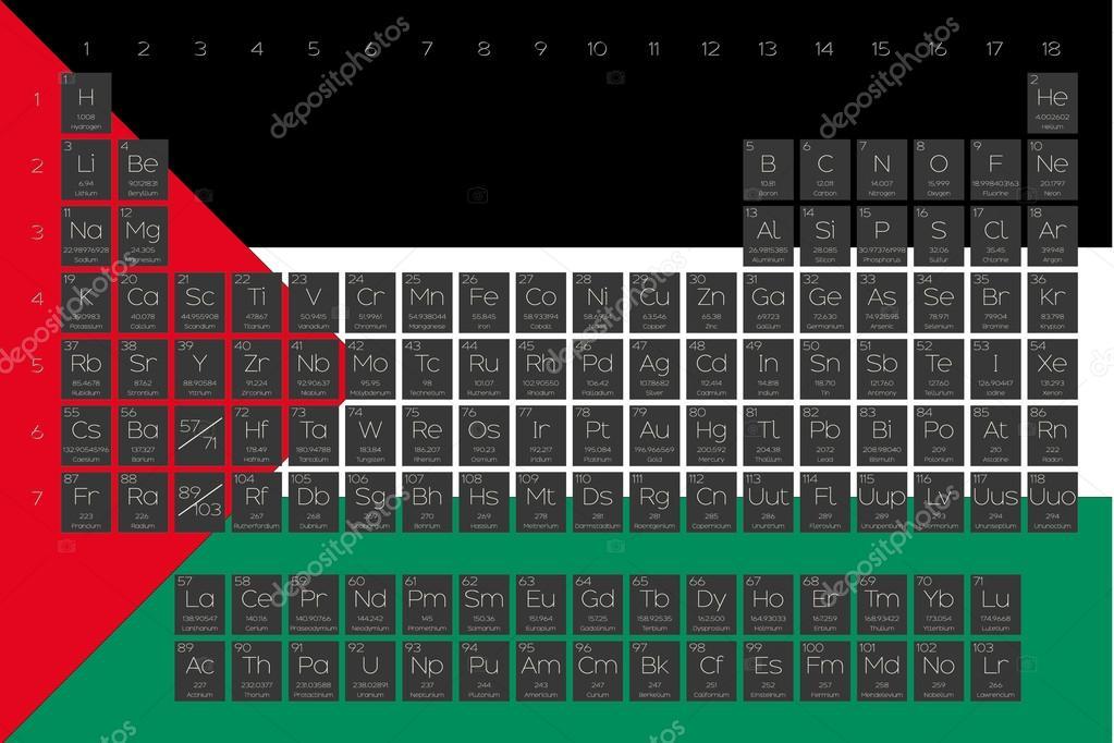 Periodic table of elements overlayed on the flag of palestine a periodic table of elements overlayed on the flag of palestine vector by paulstringer urtaz Choice Image