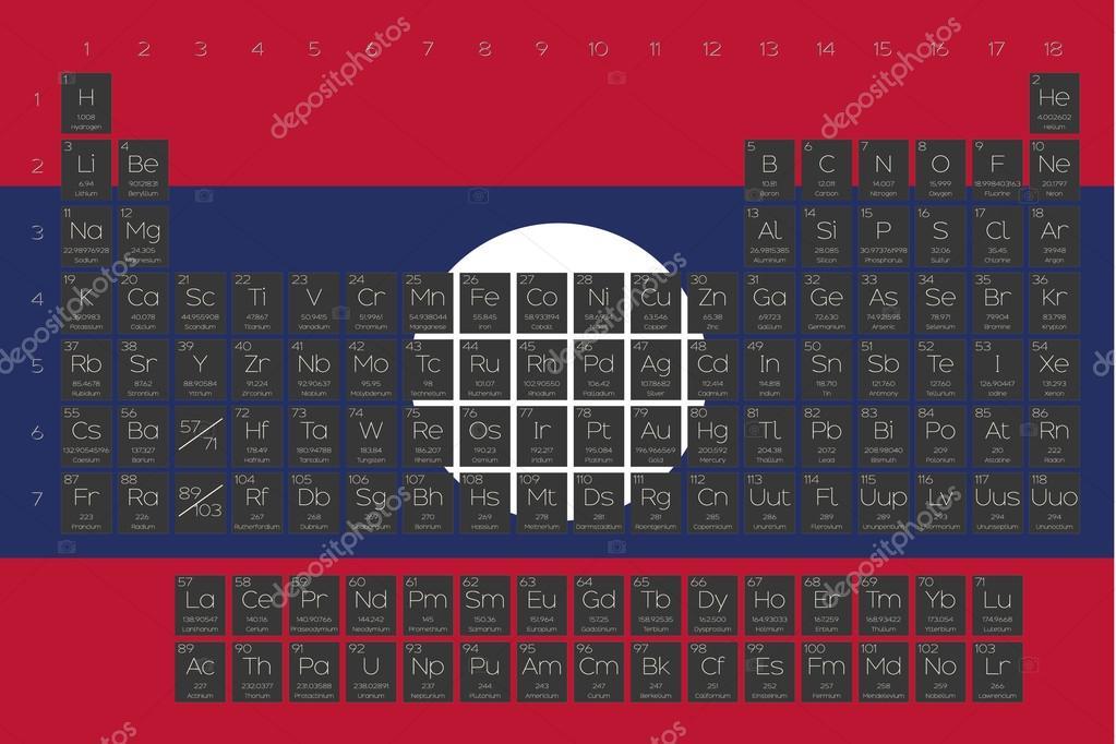 Periodic table of elements overlayed on the flag of laos stock a periodic table of elements overlayed on the flag of laos vector by paulstringer urtaz Choice Image