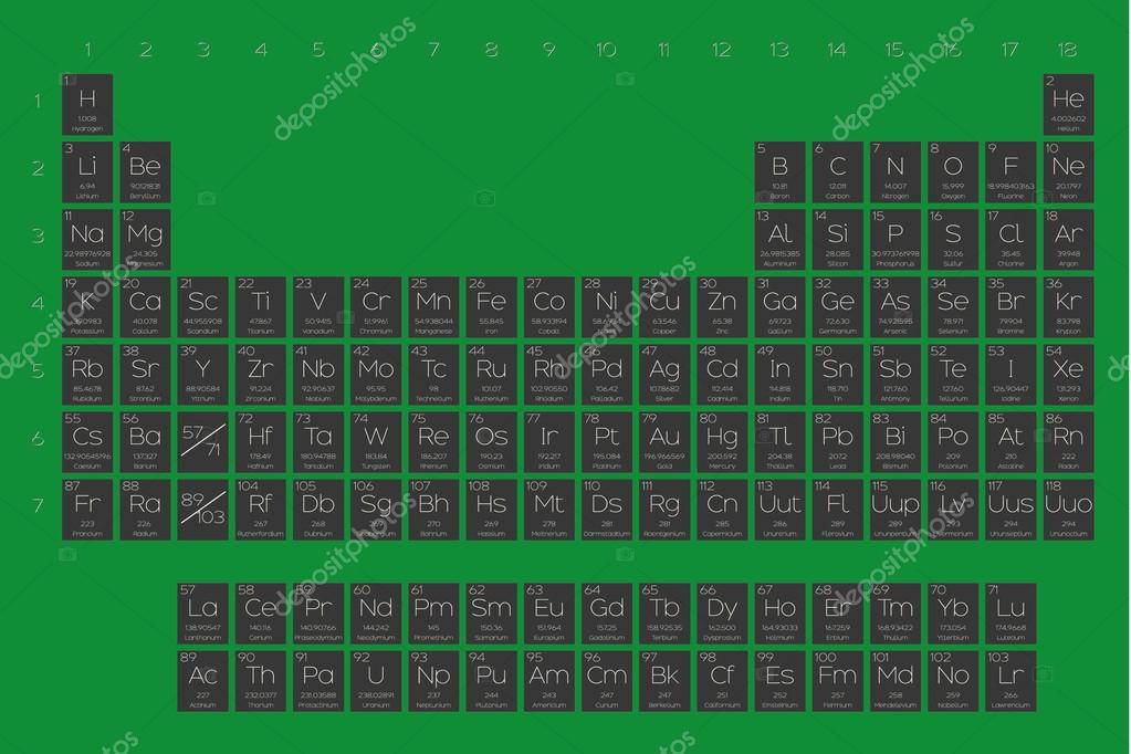 Periodic table of elements overlayed on the flag of libya 83 a periodic table of elements overlayed on the flag of libya 83 vector by paulstringer urtaz Choice Image