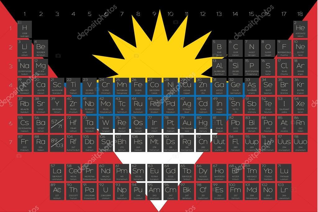 Tabla peridica de los elementos superpuestos en la bandera de tabla peridica de los elementos superpuestos en la bandera de antigua y archivo imgenes vectoriales urtaz Gallery