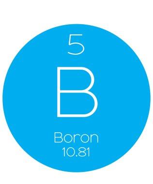 Informative Illustration of the Periodic Element - Boron
