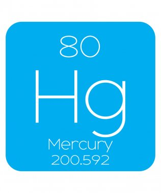 Informative Illustration of the Periodic Element - Mercury