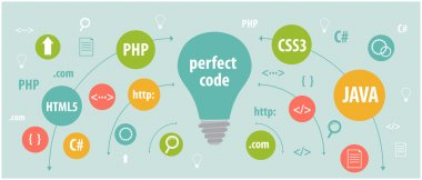 Programming concept banner