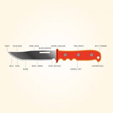 Vector clip art: Knife Parts