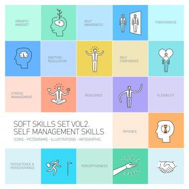 Self management soft skills