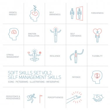 Self management soft skills