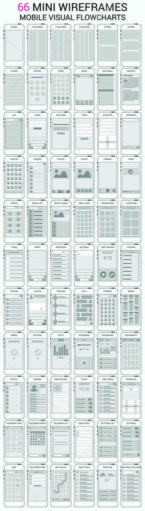 Mobile mini flowcharts