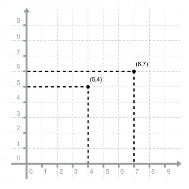 Graphing X-Y Points vector
