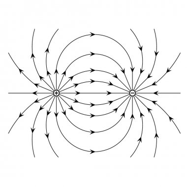 Electric field of a positive and a negative point charge vector