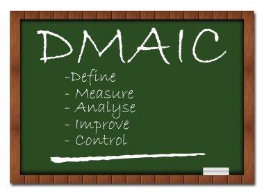 DMAIC Classroom Board