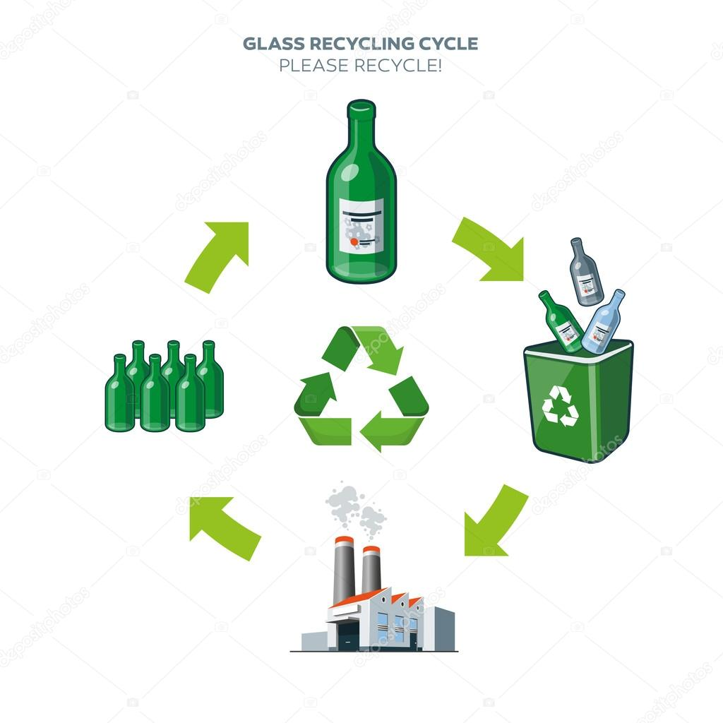 glass to powder essay Gradesaver offers study guides, application and school paper editing services, literature essays, college application essays and writing help.