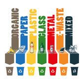 Kuka típusok szegregáció, újrahasznosítás tartályokat