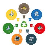 Fotografia Categorie di rifiuti con bidoni di riciclaggio