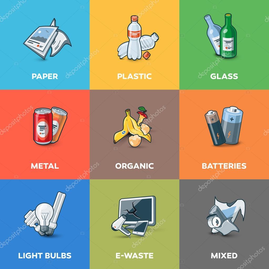 Tipos De Categorias De Reciclagem De Residuos De Lixo Vetores De