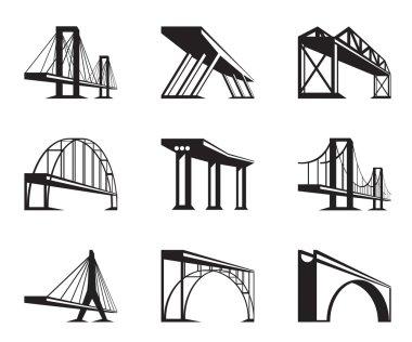 Different bridges in perspective
