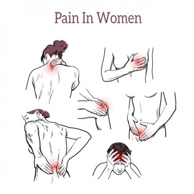 Pain in various body parts. Set to problem areas
