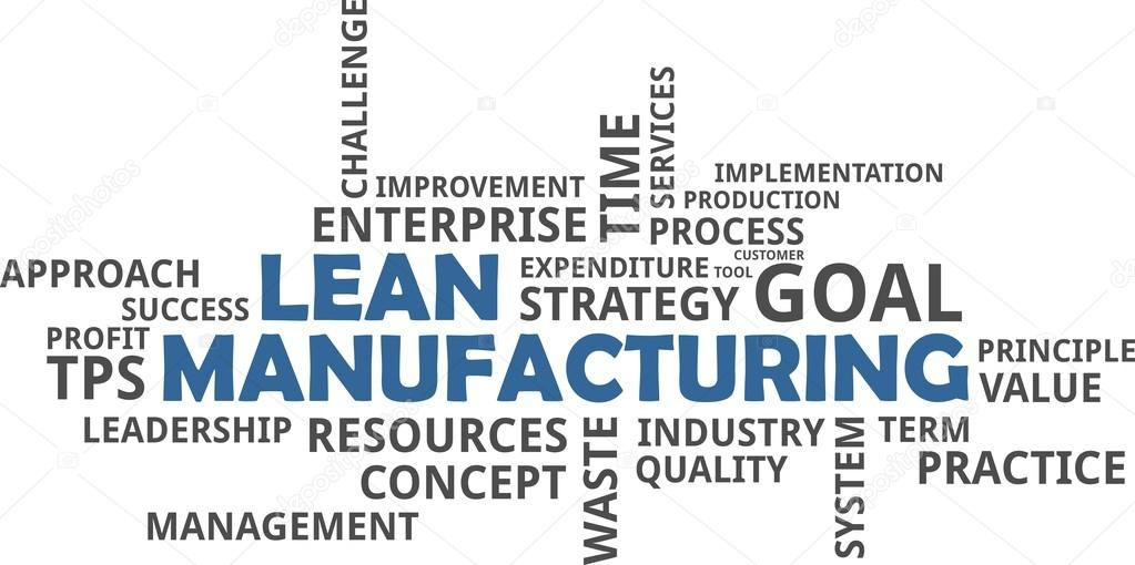 word cloud lean manufacturing stock vector masterart 124164316