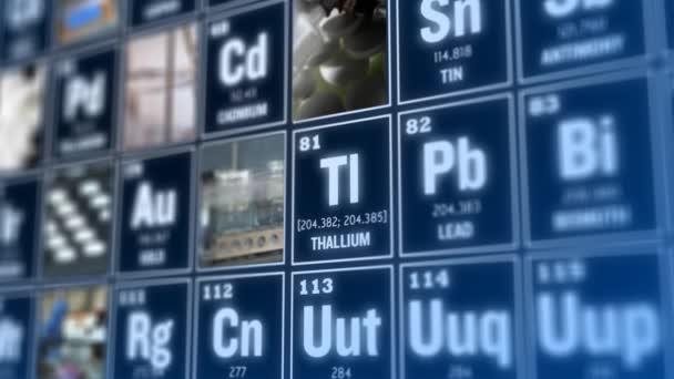 Tabla peridica de los elementos y herramientas de laboratorio tabla peridica de los elementos y herramientas de laboratorio concepto de ciencia vdeos de urtaz Choice Image