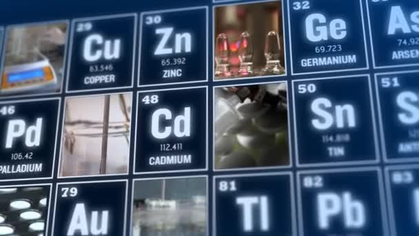 Periodensystem der Elemente und Laborwerkzeuge. Wissenschaftskonzept.