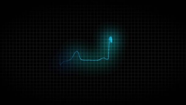 Kardiogram zdravé srdce