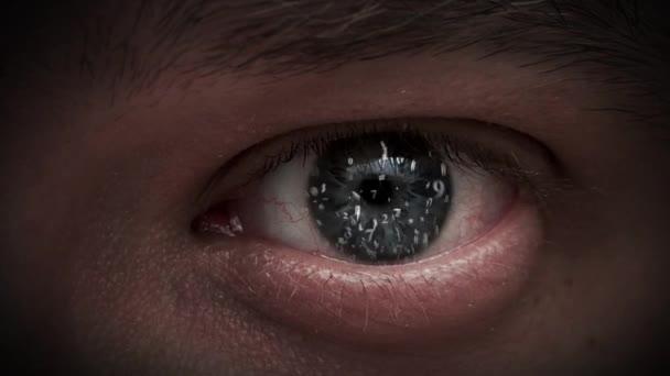 Postavy v očích. rovnice
