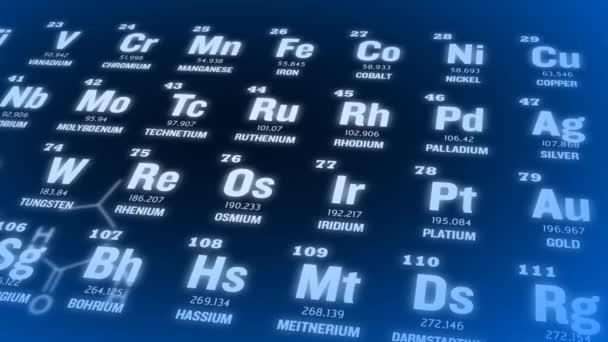 Tabla peridica azul tabla peridica de la animacin de elementos tabla peridica azul tabla peridica de la animacin de elementos vdeo de stock urtaz Image collections