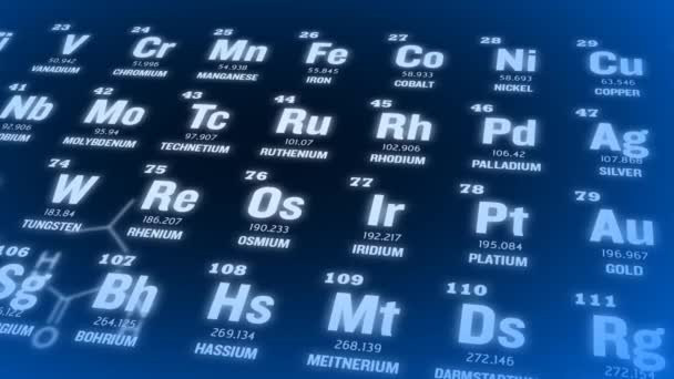 Tabla peridica azul tabla peridica de la animacin de elementos tabla peridica azul tabla peridica de la animacin de elementos vdeo de stock urtaz Choice Image