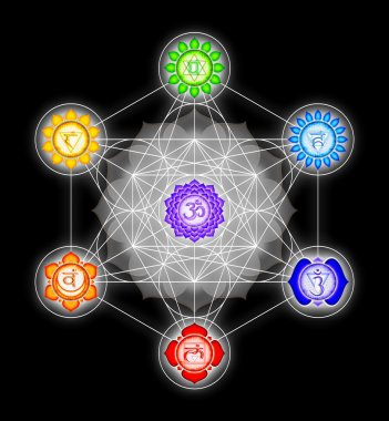 Metatrons Cube And Chakras