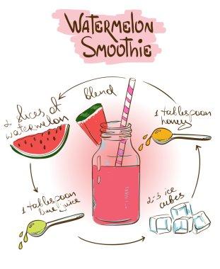 Sketch Watermelon smoothie recipe.