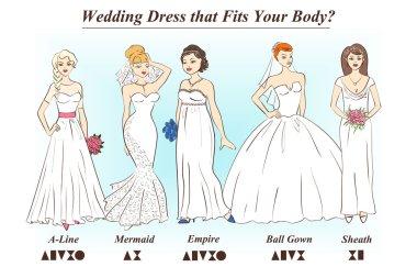 Set of wedding dress styles for female body shape types.