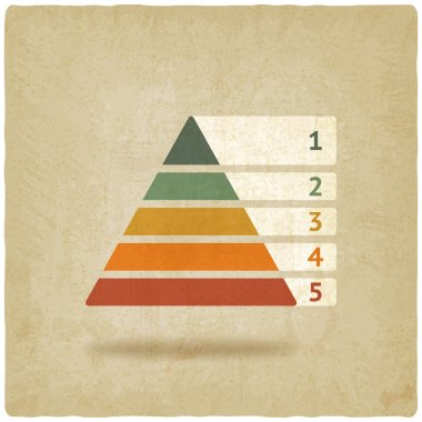Maslow colored pyramid symbol old background - vector illustration. eps 10 clip art vector