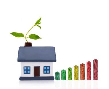House and energy saving