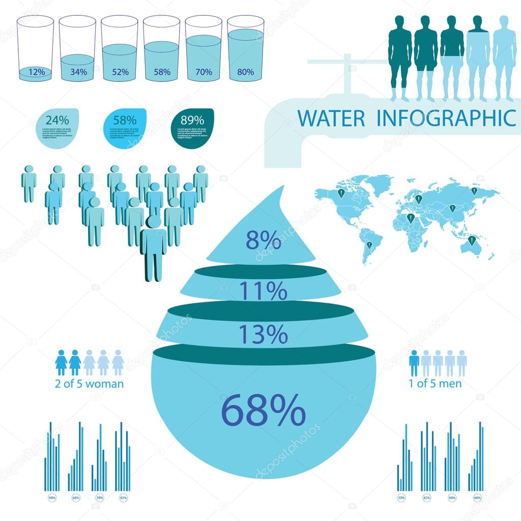 Detail water  info graphic vector illustration