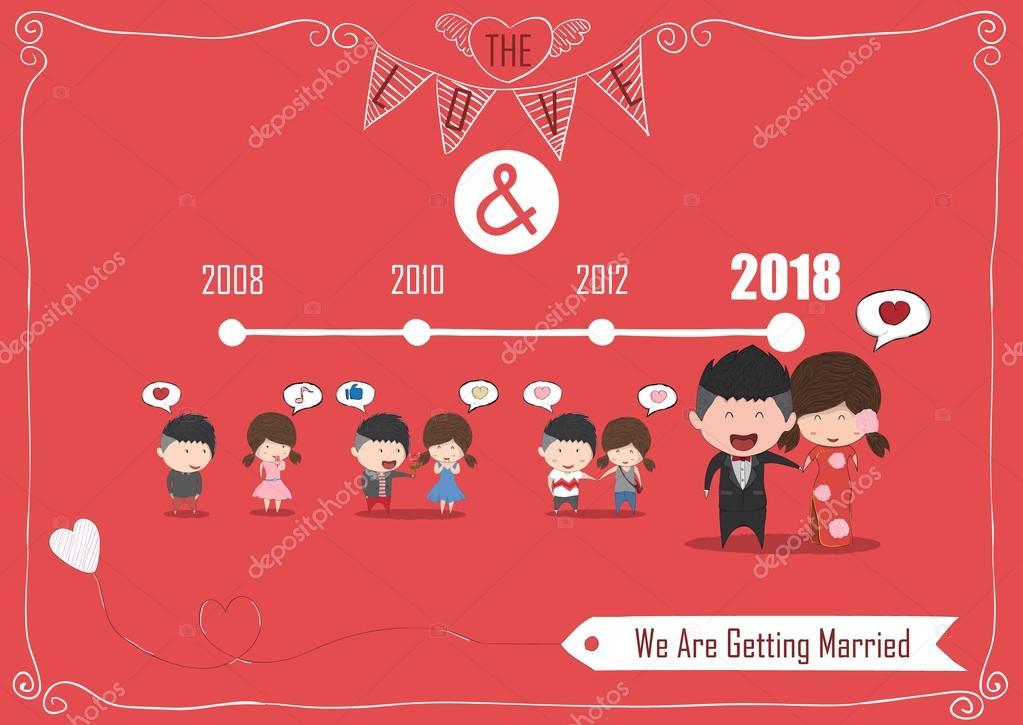 Dauer Niedlichen Cartoon Paar Manner Und Frauen Hochzeitskarte Fur