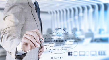 double exposure of Businessman working with a Cloud Computing di