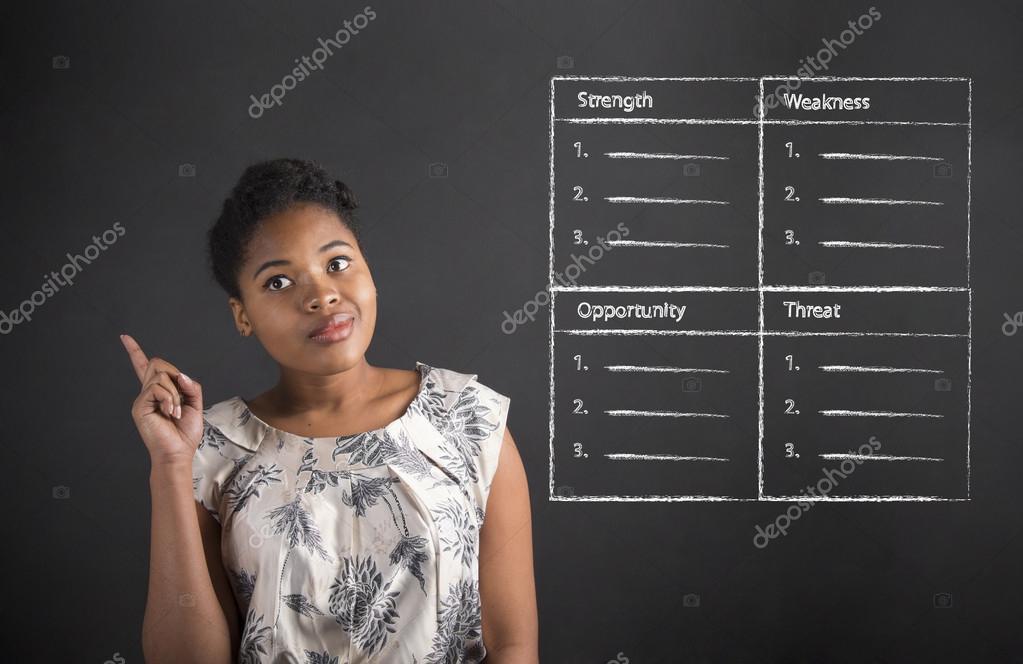 Lavagna– Della Swot Idea Con Afro Buona Americana Immagine Un'analisi Donna Sul Stock Fondo Czqwav