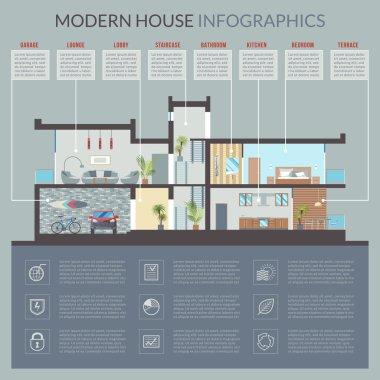 Modern house infographics