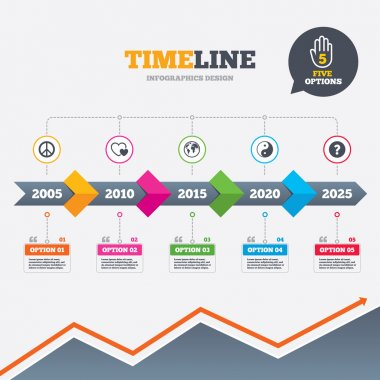 Timeline infographic with arrows. World globe icon. Ying yang sign. Hearts love sign. Peace hope. Harmony and balance symbol. Five options with hand. Growth chart. Vector clip art vector