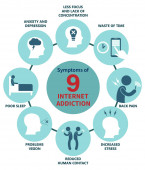 Internetová závislost a digitální detoxikace: symptomy a následky nadměrného používání chytrých telefonů