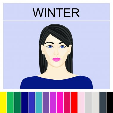 Stock vector winter type of female appearance. Face of young woman