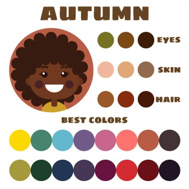 Stock vector color guide. Eyes, skin, hair color. Seasonal color analysis palette with best colors for autumn type of children appearance. Face of little girl