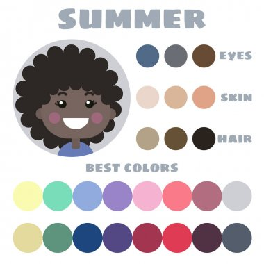 Stock vector color guide. Eyes, skin, hair color. Seasonal color analysis palette with best colors for summer type of children appearance. Face of little girl