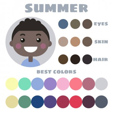 Stock vector color guide. Eyes, skin, hair color. Seasonal color analysis palette with best colors for summer type of children appearance. Face of little boy