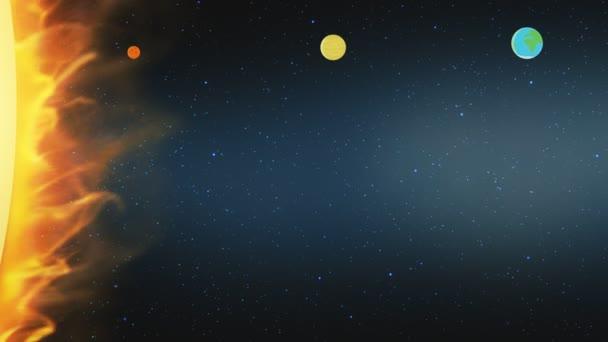 Merkur ve sluneční soustavě