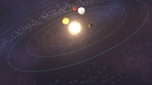 Planety otáčející se kolem Slunce
