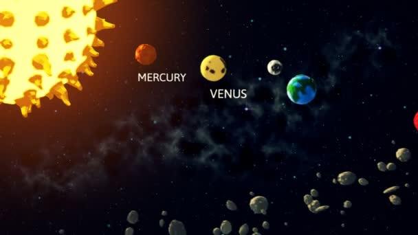 Planety v naší sluneční soustavě