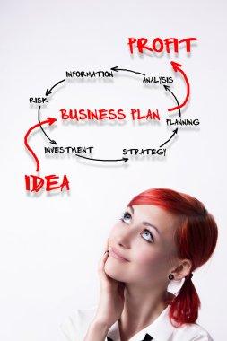 Young girl make a business plan