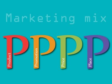 4P Marketing Mix Place, Promotion, Price, Product